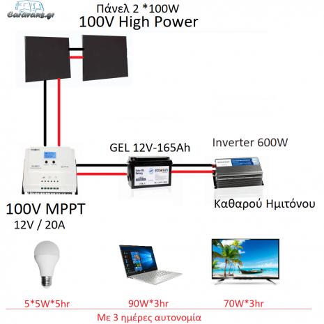 1000-1000-fotovoltaic-1 caravans.gr