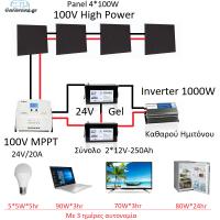 1000-1000-fotovoltaic-2 caravans.gr